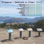Tripecac - Reduced to Clear (2015)